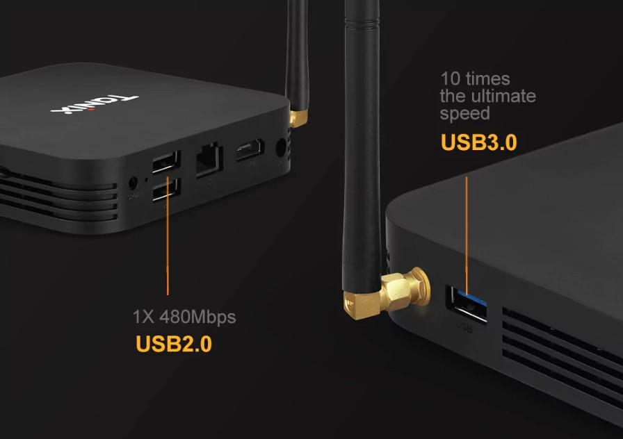 Tanix TX28 USB Ports