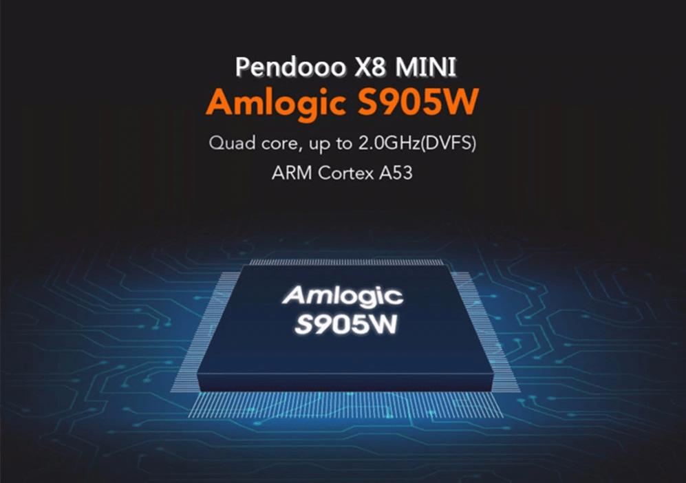 Pendoo X8 Mini Amlogic S905W CPU