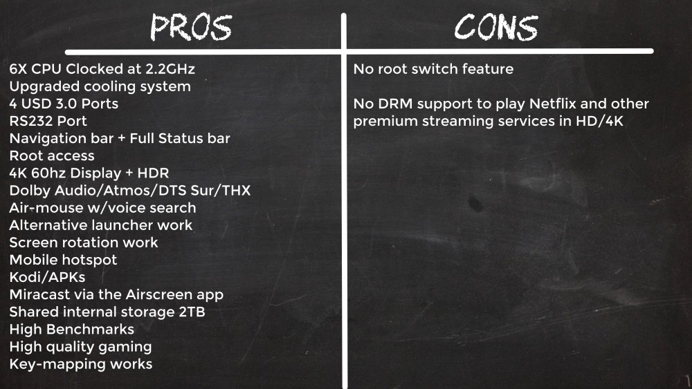 Beelink_GT_King_Pro_Pros_and_Cons