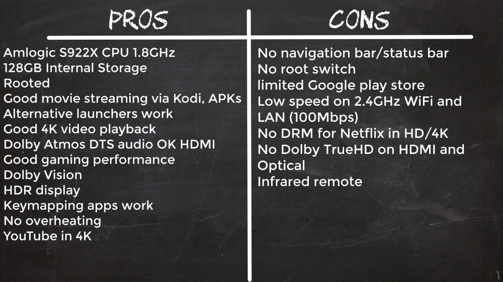 X99 Max S922X pros and cons