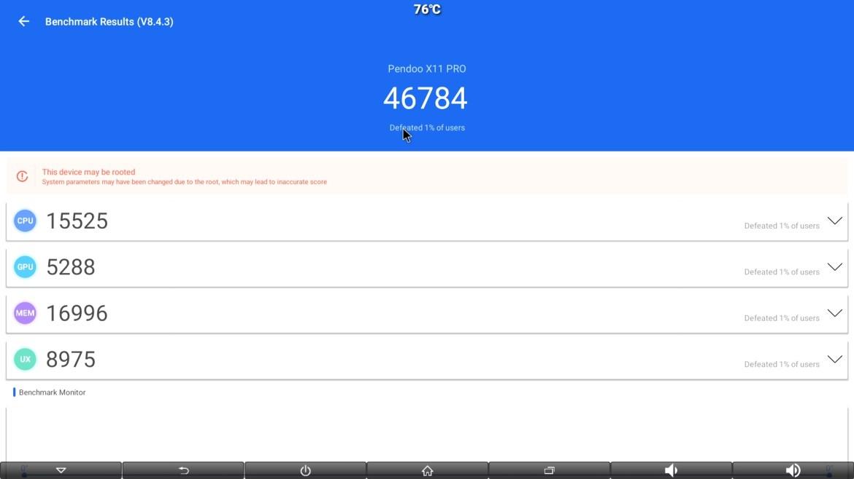 Pendoo X11 Pro Antutu banchmark
