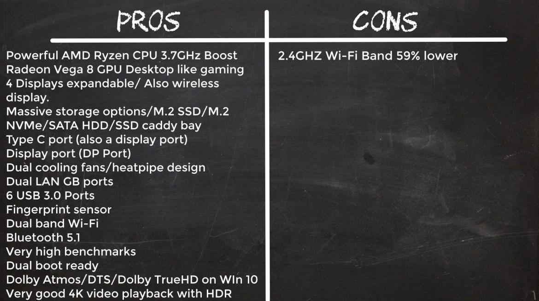 Beelink GTR Mini PC pros and cons
