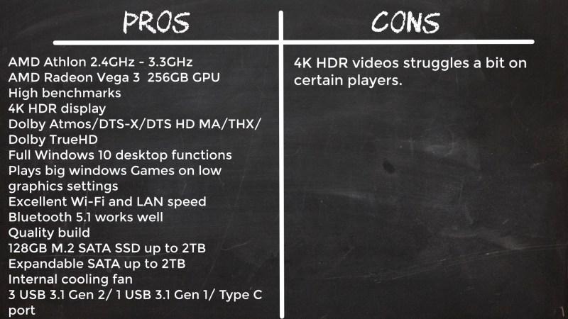 Minisforum UM200 Mini PC Pros and Cons
