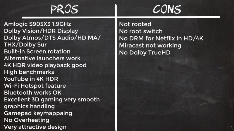 MXQ G9X3 Pros and cons