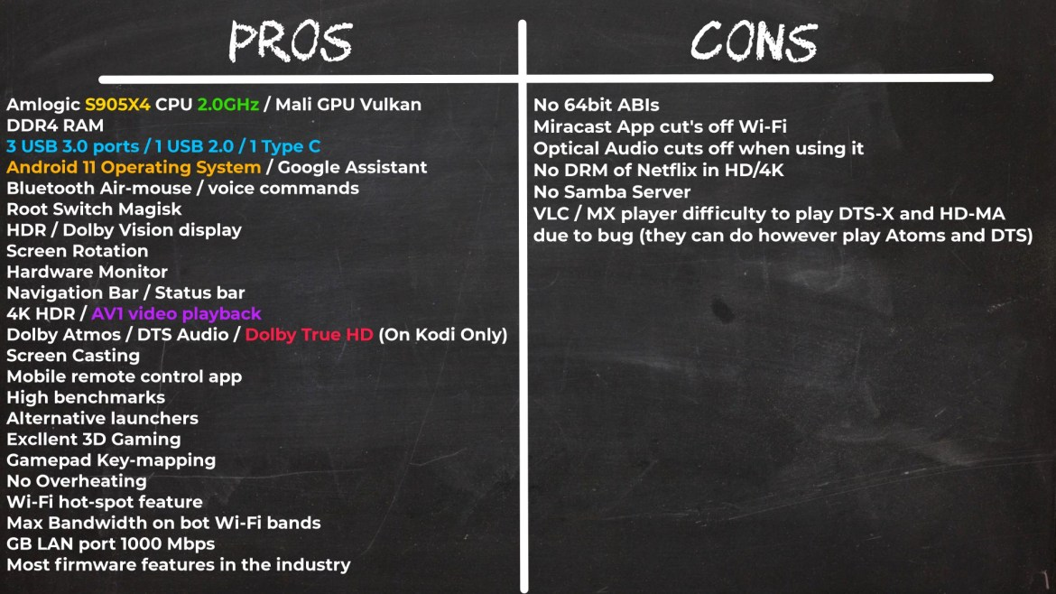 Ugoos AM7 Pros and Cons