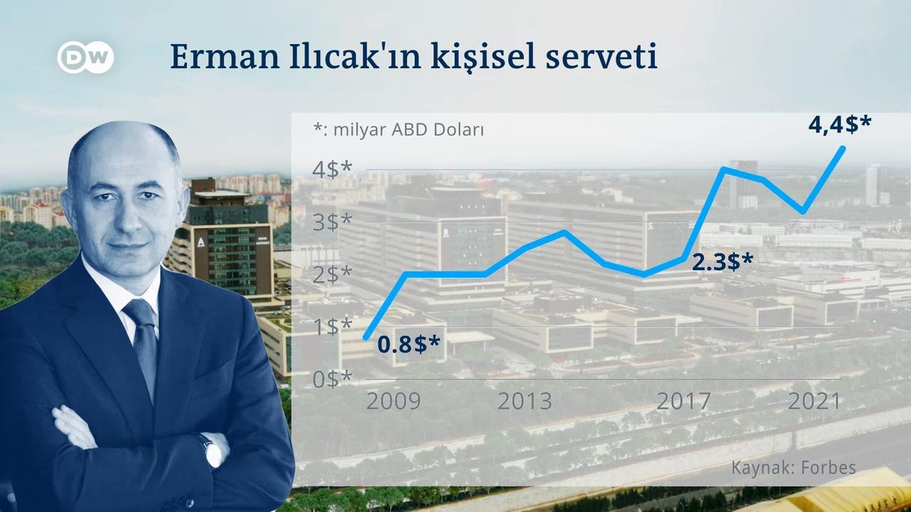 Sultanhamam′dan vergi cennetine: Ahmet Çalık