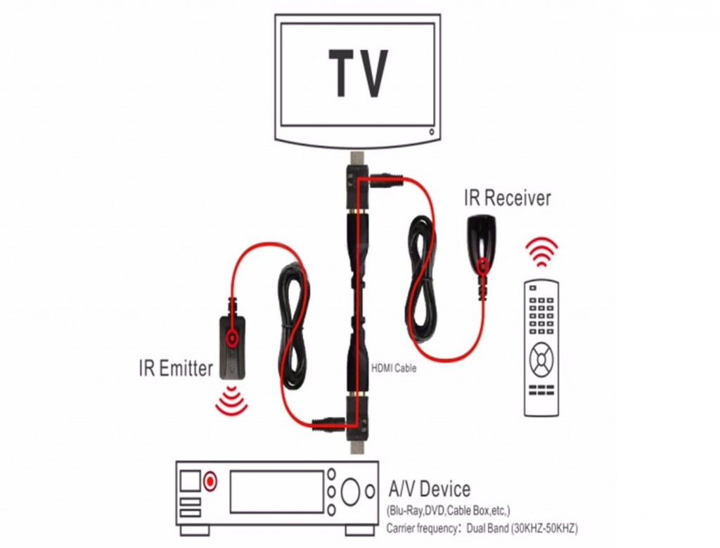 Tv Wall Mount Installation Taylors Hill Point Cook