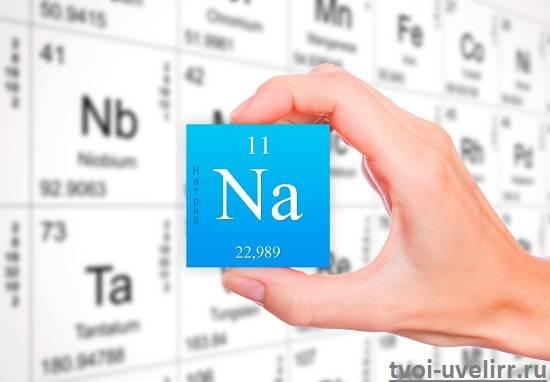 Натрий-Свойства-натрия-Применение-натрия-1