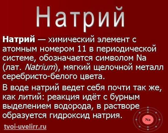 Натрий-Свойства-натрия-Применение-натрия-2