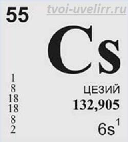 Цезий-Свойства-цезия-Применение-цезия-4