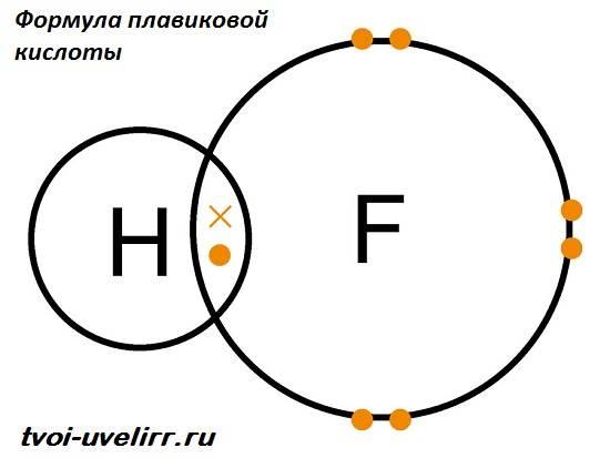 Плавиковая-кислота-Свойства-и-применение-плавиковой-кислоты-4