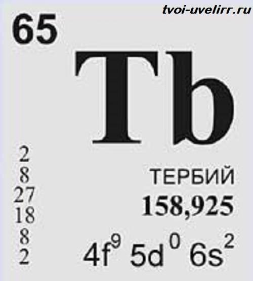 Тербий-элемент-Свойства-добыча-применение-и-цена-тербия-1