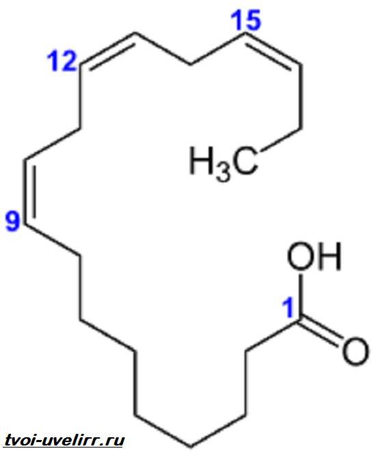 Линоленовая-кислота-Свойства-получение-применение-и-цена-линоленовой-кислоты-1