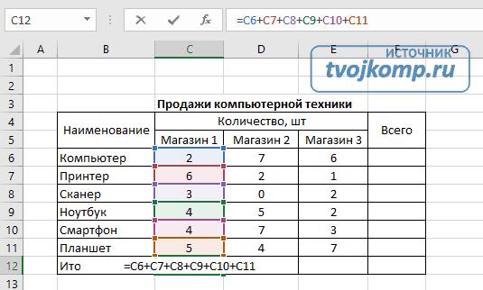 indicatori de strategii pentru opțiuni binare