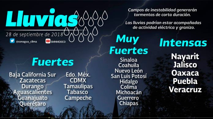 Storms and heavy rains forecast in Sinaloa: Meteorological