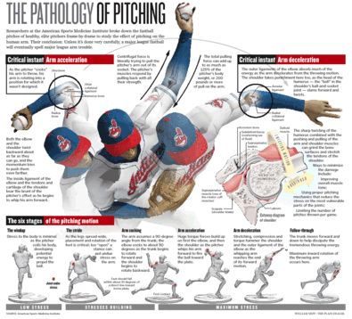 pitching_diagram_2