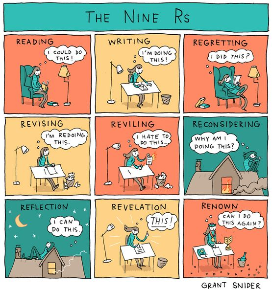 Cartoon: 'The Nine Rs' – TVWriter.Com