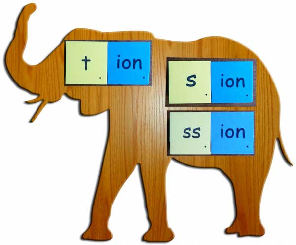 ion tion sion ssion nouns suffix 名詞 字尾