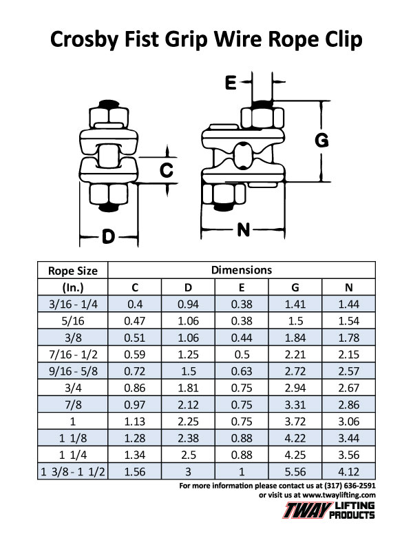 Exelent Wire Rope Lifting Chart Photo - Schematic Diagram Series ...