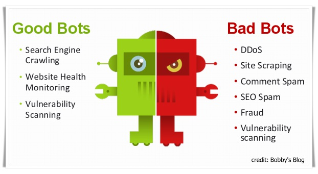 What is Robots txt and how to create Robots txt file?
