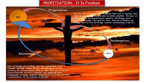 Propitiation - It is Finished