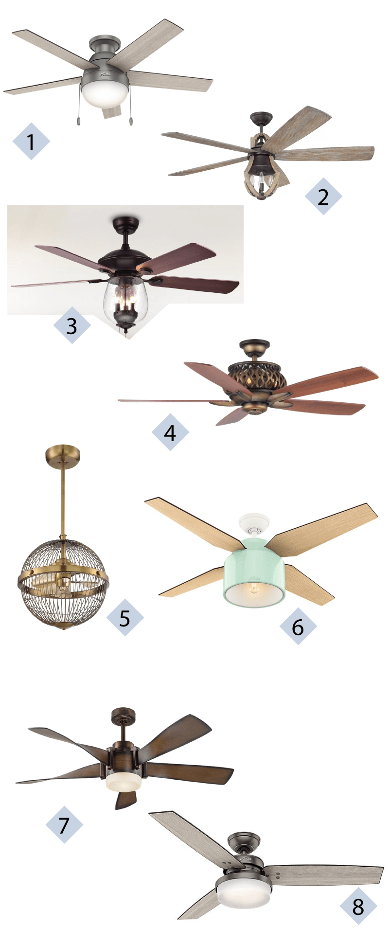 Ceiling Fan Options You Will Want To Put Up Twig Amp White