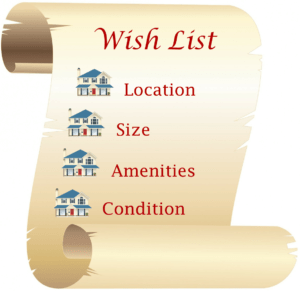 A scroll that reads wish list with 4 items: location, size, amenities, and condition