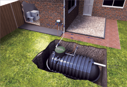 Why You Should Install A Water Tank