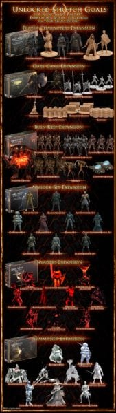 Dark Souls Board Game Stretch Goals