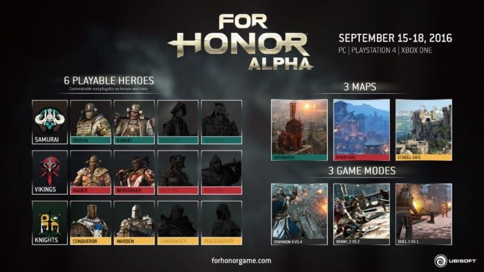 For Honor Closed Alpha