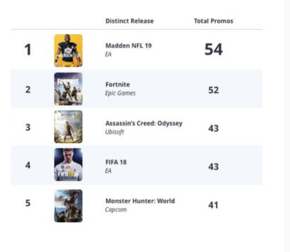 madden nfl 19, fortnite, promos, advertisement