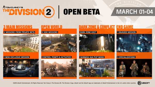 division 2, division, beta, open beta, guide, guides, help, how to, ubisoft, ps4, xbox one, pc