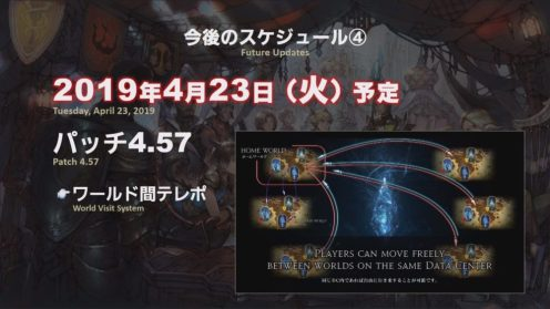 Final Fantasy XIV X Final Fantasy XV Crossover Gets Release