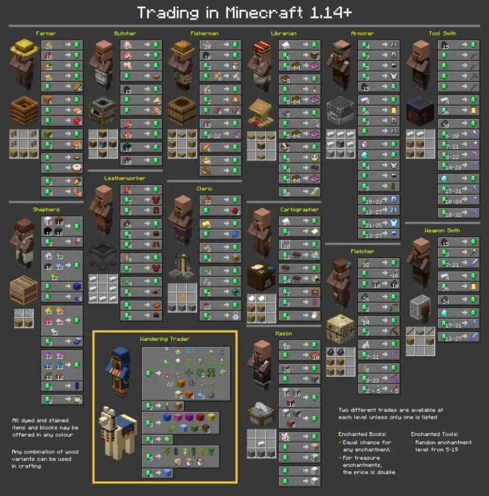 minecraft villager trading