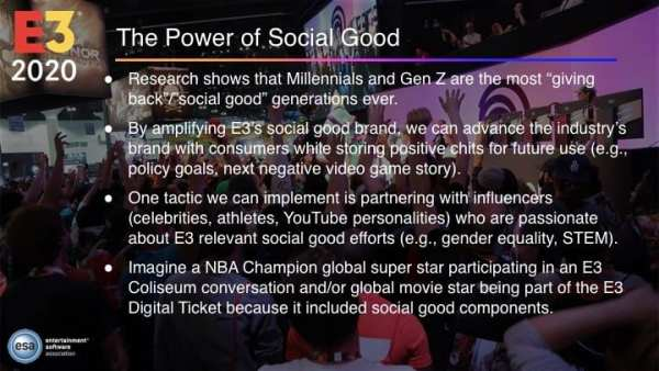 E3 2020 ESA millenials