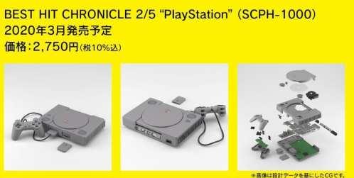 PlayStation Saturn Model Kits (2)