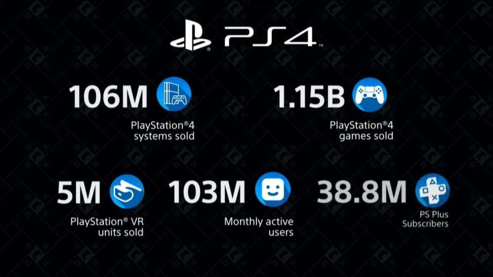 PS5 PS4 (1)