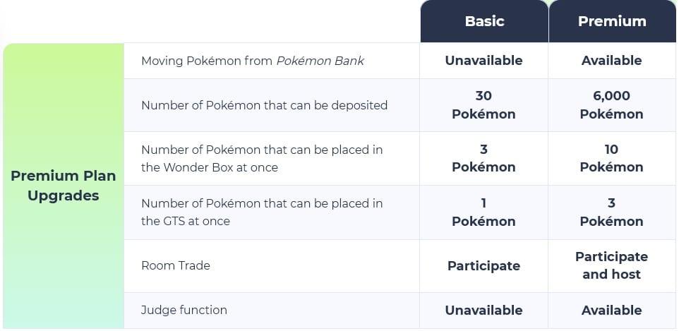 pokemon home, basic plan, premium plan