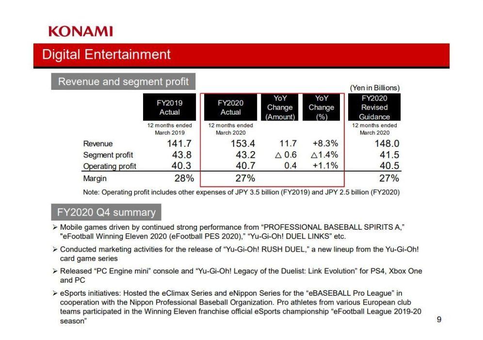 Konami (4)