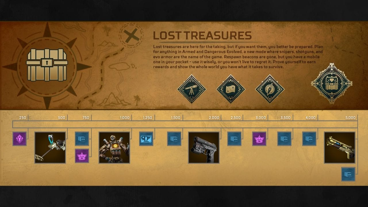 Apex Treasures crossplay and collection
