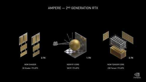 Nvidia Ampere (2)