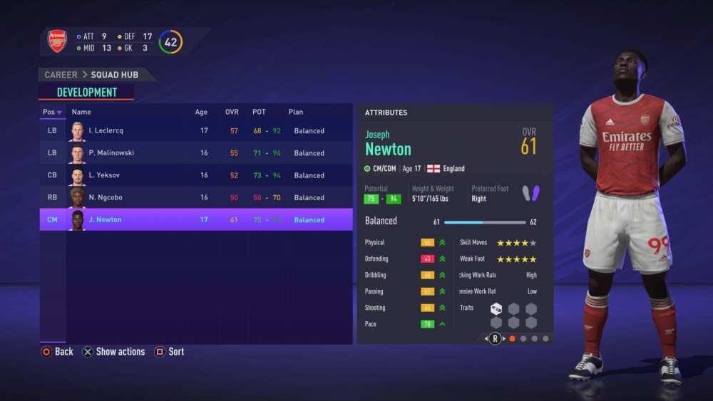 FIFA 21, homegrown talent