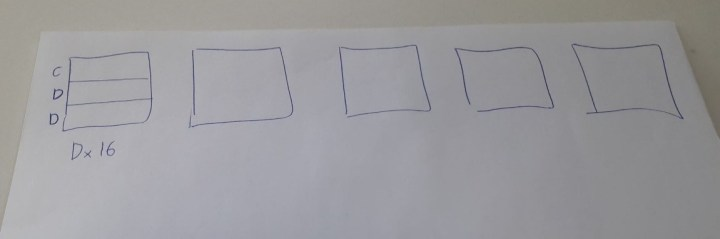 Visualising 3
