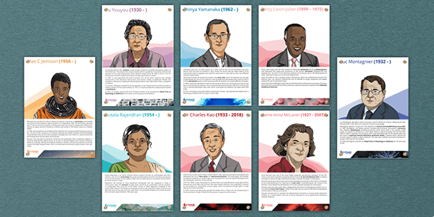 Influential Scientists Display Posters