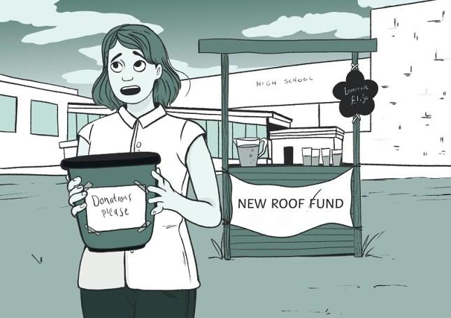 Lack of Funding in Schools: Have Schools Always Been Broke?