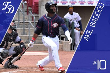 Twins Daily 2019 Top Prospects: #10 Akil Baddoo - Articles - Articles -  Articles - Twins Daily