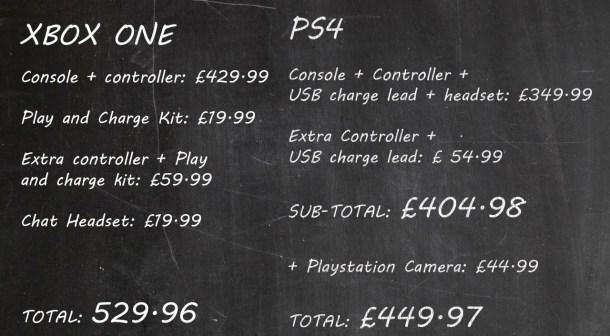 A comparison of confirmed prices so far...