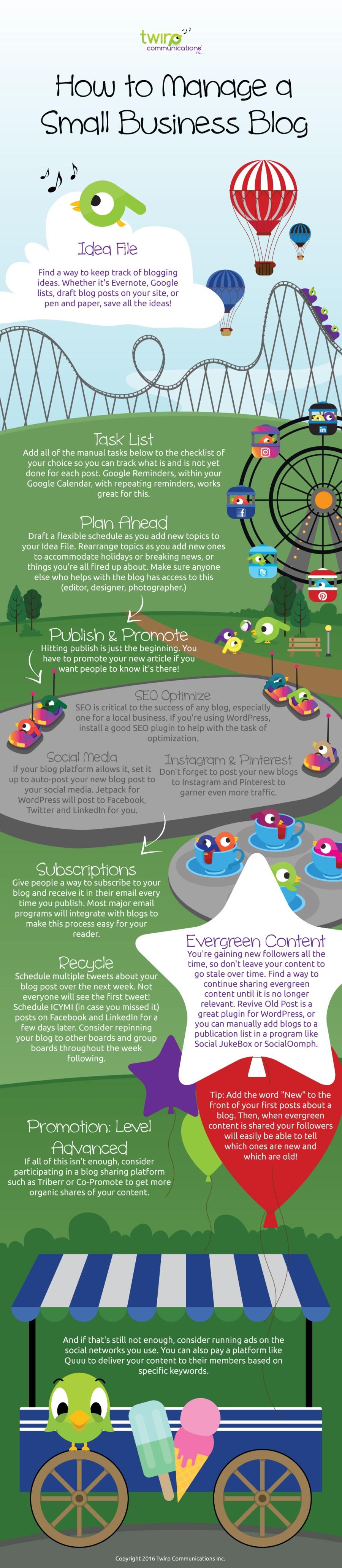 blog promotion infograph