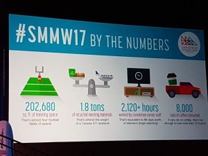 #SMMW17 attendee numbers