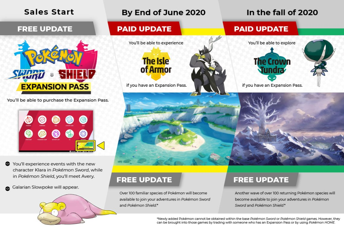 pokémon sword and shield expansions